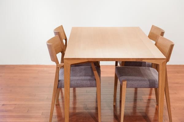 画像2:SELECT TABLE J type